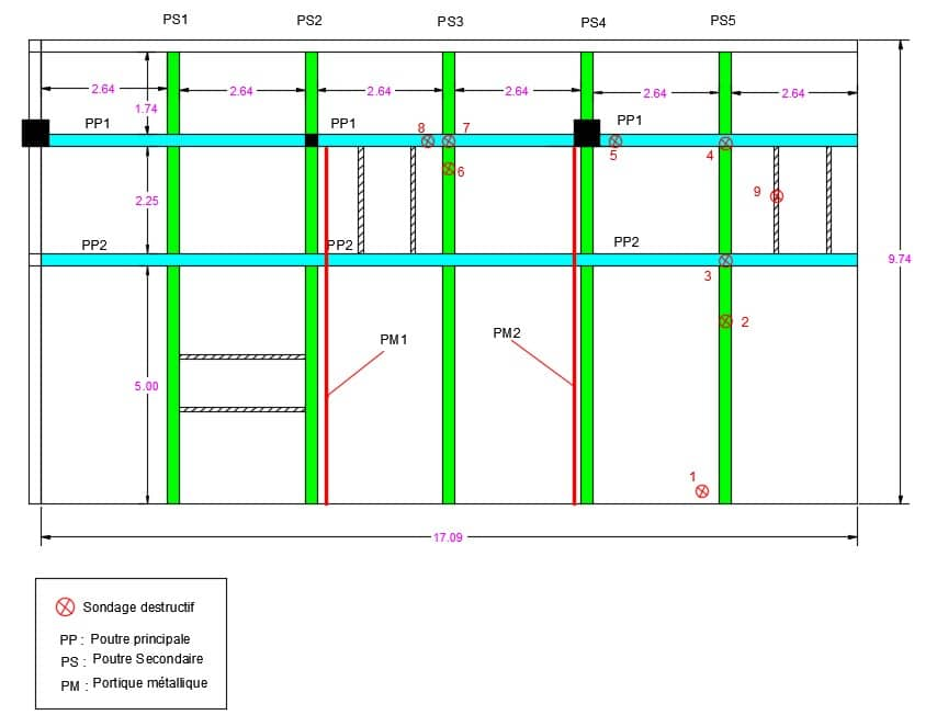 vue en plan diagnostic structure