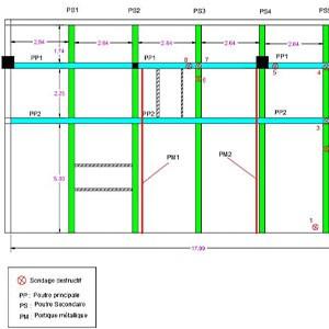vue-en-plan-diagnostic-structure